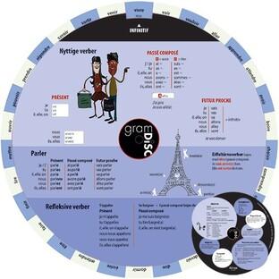 Gram Disc, Tysk | 9788723537843 | Alinea